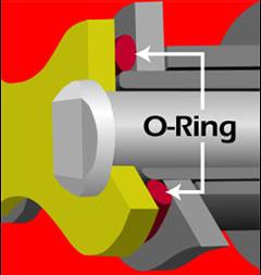 ketting_o-ring